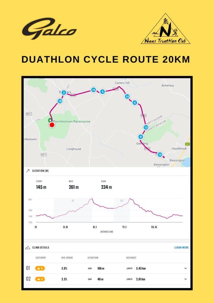 Duathlon cycle route